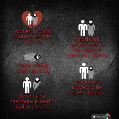 JIJ-Hamas-Infographics-Ver-11-P-6